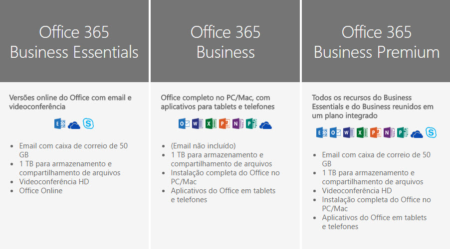 Planos Office 365