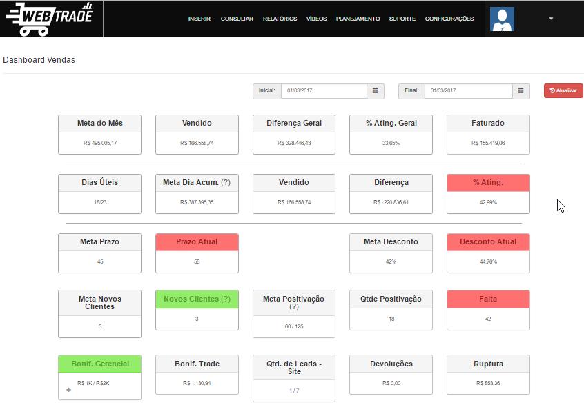 Webtrade Sales Dashboard Vendas