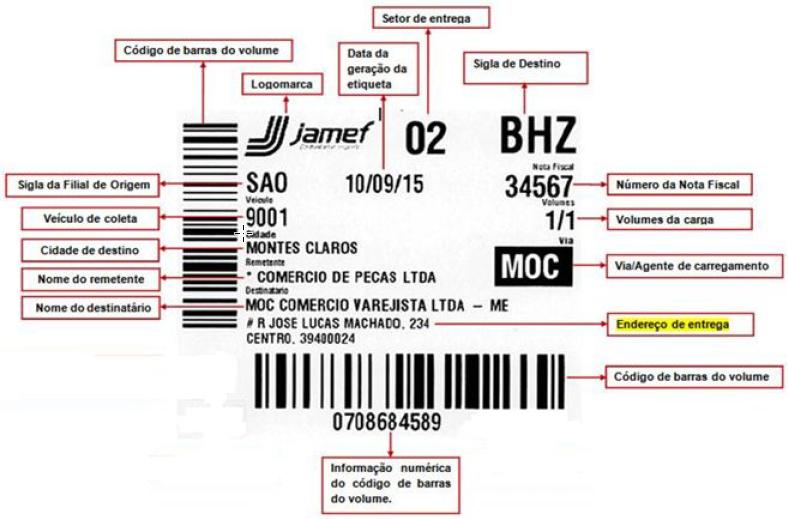 Etiqueta Jamef Microsiga Protheus Totvs